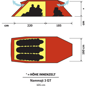 Hilleberg Nammatj 3 GT teltta , punainen